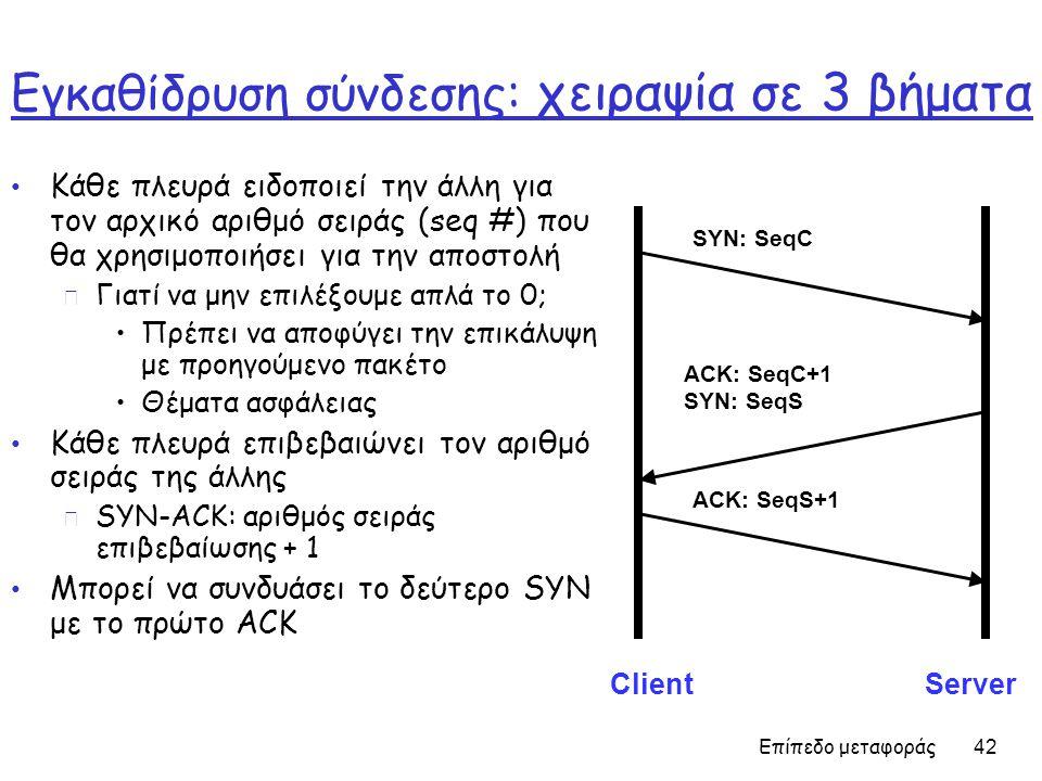 Επίπεδο μεταφοράς 42 Εγκαθίδρυση σύνδεσης: χειραψία σε 3 βήματα • Κάθε πλευρά ειδοποιεί την άλλη για τον αρχικό αριθμό σειράς (seq #) που θα χρησιμοποιήσει για την αποστολή m Γιατί να μην επιλέξουμε απλά το 0; •Πρέπει να αποφύγει την επικάλυψη με προηγούμενο πακέτο •Θέματα ασφάλειας • Κάθε πλευρά επιβεβαιώνει τον αριθμό σειράς της άλλης m SYN-ACK: αριθμός σειράς επιβεβαίωσης + 1 • Μπορεί να συνδυάσει το δεύτερο SYN με το πρώτο ACK SYN: SeqC ACK: SeqC+1 SYN: SeqS ACK: SeqS+1 ClientServer