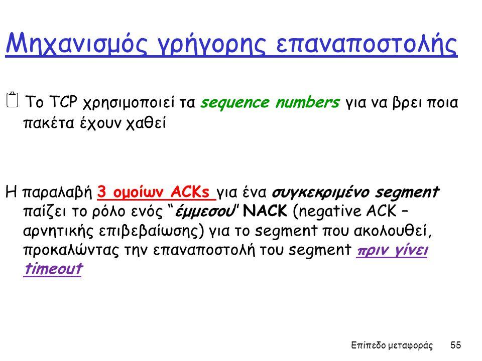 Επίπεδο μεταφοράς 55 Μηχανισμός γρήγορης επαναποστολής  To TCP χρησιμοποιεί τα sequence numbers για να βρει ποια πακέτα έχουν χαθεί Η παραλαβή 3 ομοίων ACKs για ένα συγκεκριμένο segment παίζει το ρόλο ενός έμμεσου NACK (negative ACK – αρνητικής επιβεβαίωσης) για το segment που ακολουθεί, προκαλώντας την επαναποστολή του segment πριν γίνει timeout