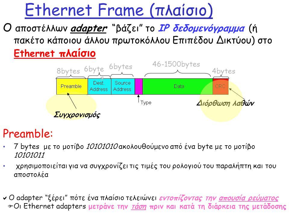 Ethernet Frame (πλαίσιο) Ο αποστέλλων adapter βάζει το IP δεδομενόγραμμα (ή πακέτο κάποιου άλλου πρωτοκόλλου Επιπέδου Δικτύου) στο Ethernet πλαίσιο Preamble: • 7 bytes με το μοτίβο 10101010 ακολουθούμενο από ένα byte με το μοτίβο 10101011 • χρησιμοποιείται για να συγχρονίζει τις τιμές του ρολογιού του παραλήπτη και του αποστολέα Διόρθωση λαθών Συγχρονισμός 6byte s 46-1500bytes 4bytes8bytes  Ο adapter ξέρει πότε ένα πλαίσιο τελειώνει εντοπίζοντας την απουσία ρεύματος  Οι Ethernet adapters μετράνε την τάση πριν και κατά τη διάρκεια της μετάδοσης