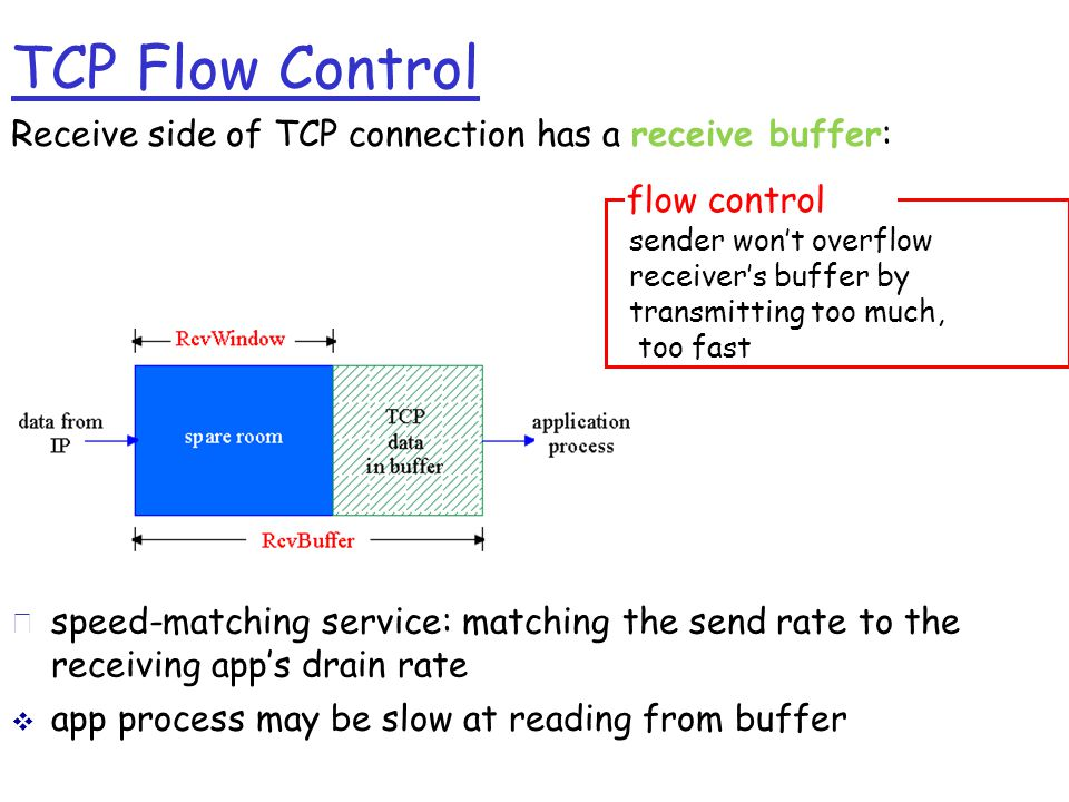 TCP Flow Control Receive side of TCP connection has a receive buffer: r speed-matching service: matching the send rate to the receiving app's drain rate  app process may be slow at reading from buffer sender won't overflow receiver's buffer by transmitting too much, too fast flow control