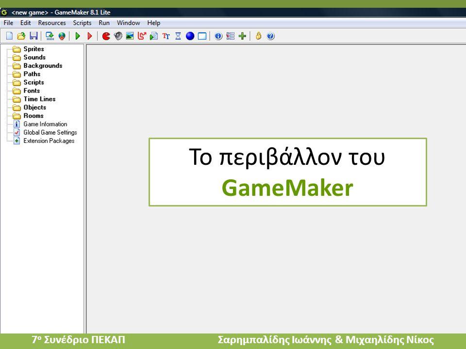 Το περιβάλλον του GameMaker 7 ο Συνέδριο ΠΕΚΑΠ Σαρημπαλίδης Ιωάννης & Μιχαηλίδης Νίκος