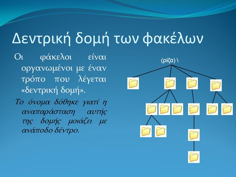 Δεντρική δομή των φακέλων Οι φάκελοι είναι οργανωμένοι με έναν τρόπο που λέγεται «δεντρική δομή».
