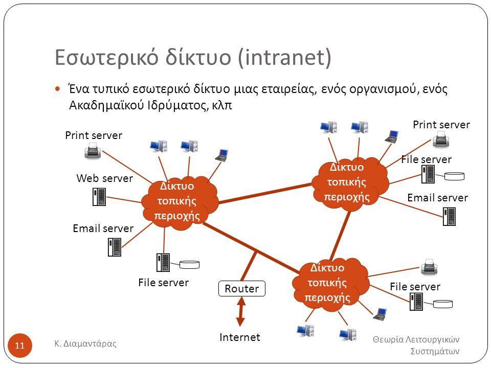 Εσωτερικό δίκτυο (intranet) Θεωρία Λειτουργικών Συστημάτων Κ.