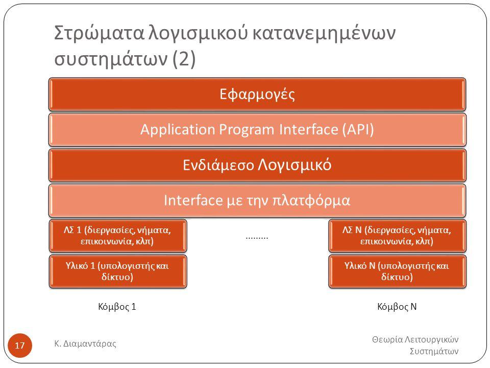 Στρώματα λογισμικού κατανεμημένων συστημάτων (2) Θεωρία Λειτουργικών Συστημάτων Κ.