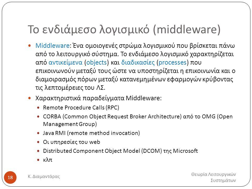 Το ενδιάμεσο λογισμικό (middleware) Θεωρία Λειτουργικών Συστημάτων Κ.
