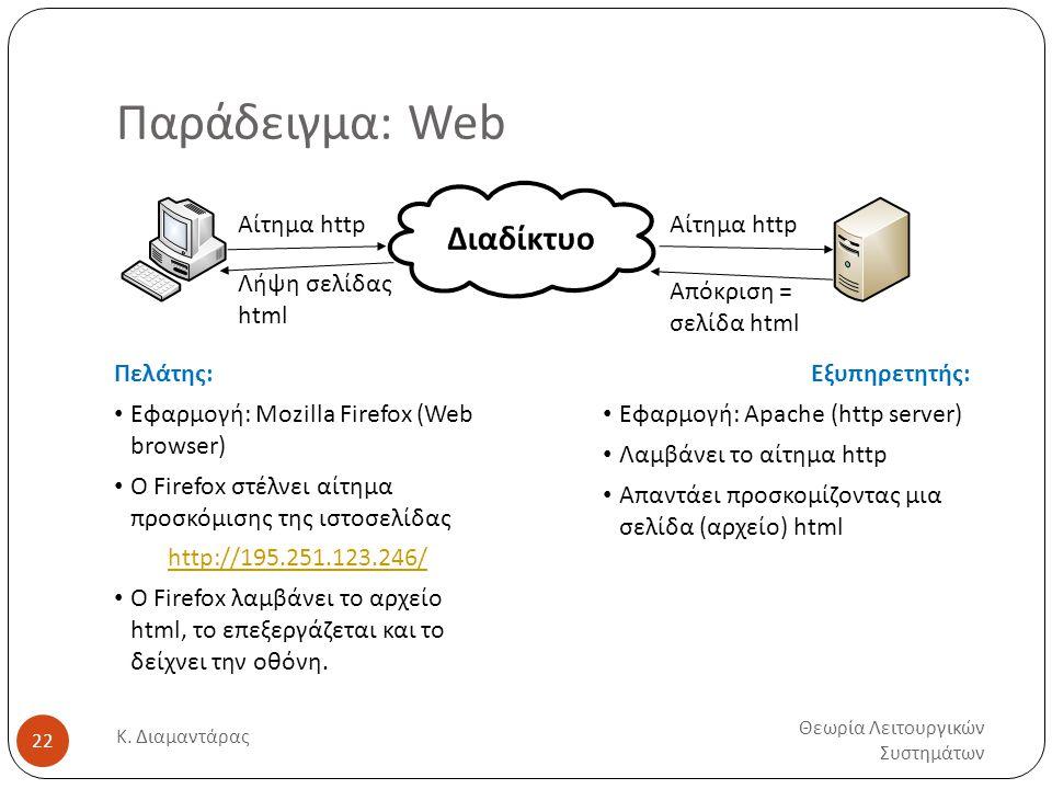 Παράδειγμα: Web Θεωρία Λειτουργικών Συστημάτων Κ.