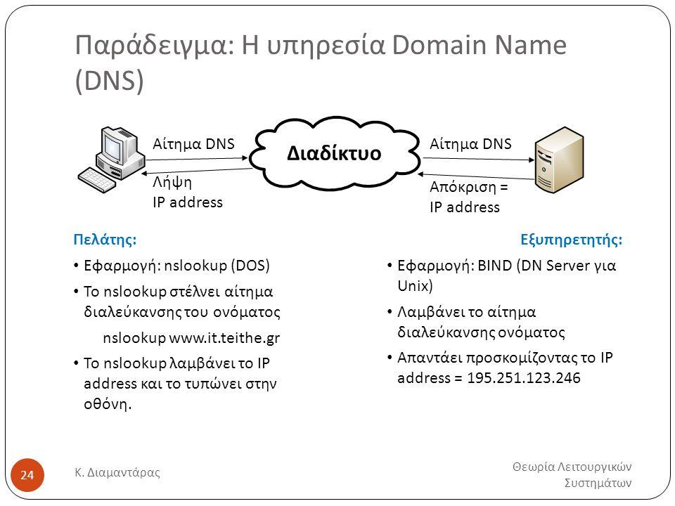 Παράδειγμα: Η υπηρεσία Domain Name (DNS) Θεωρία Λειτουργικών Συστημάτων Κ.