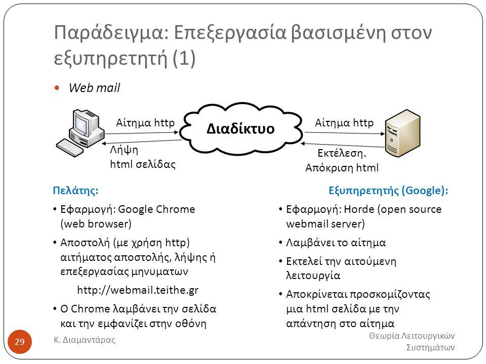 Παράδειγμα: Επεξεργασία βασισμένη στον εξυπηρετητή (1) Θεωρία Λειτουργικών Συστημάτων Κ.