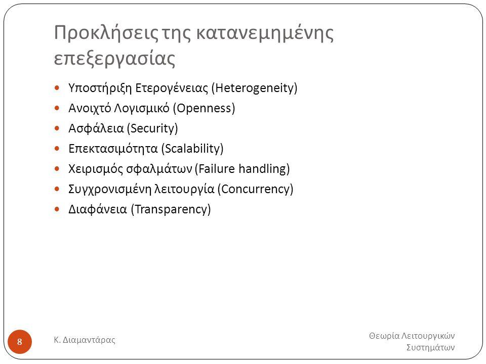 Προκλήσεις της κατανεμημένης επεξεργασίας Θεωρία Λειτουργικών Συστημάτων Κ.