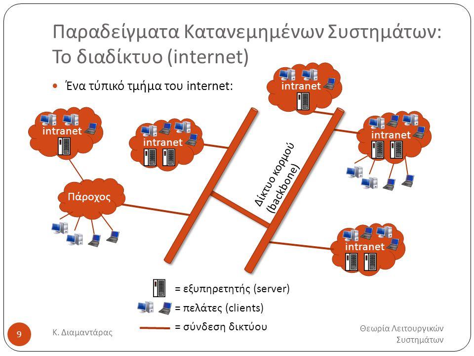  Ένα τύπικό τμήμα του internet: intranet Παραδείγματα Κατανεμημένων Συστημάτων: Το διαδίκτυο (internet) Θεωρία Λειτουργικών Συστημάτων Κ.