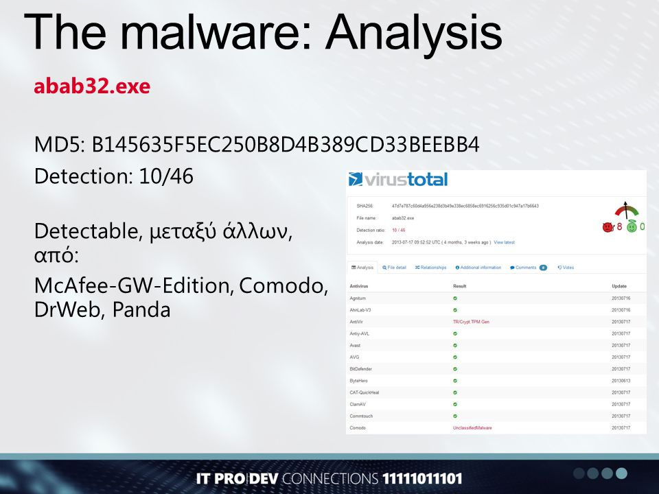 The malware: Analysis abab32.exe MD5: B145635F5EC250B8D4B389CD33BEEBB4 Detection: 10/46 Detectable, μεταξύ άλλων, από: McAfee-GW-Edition, Comodo, DrWe