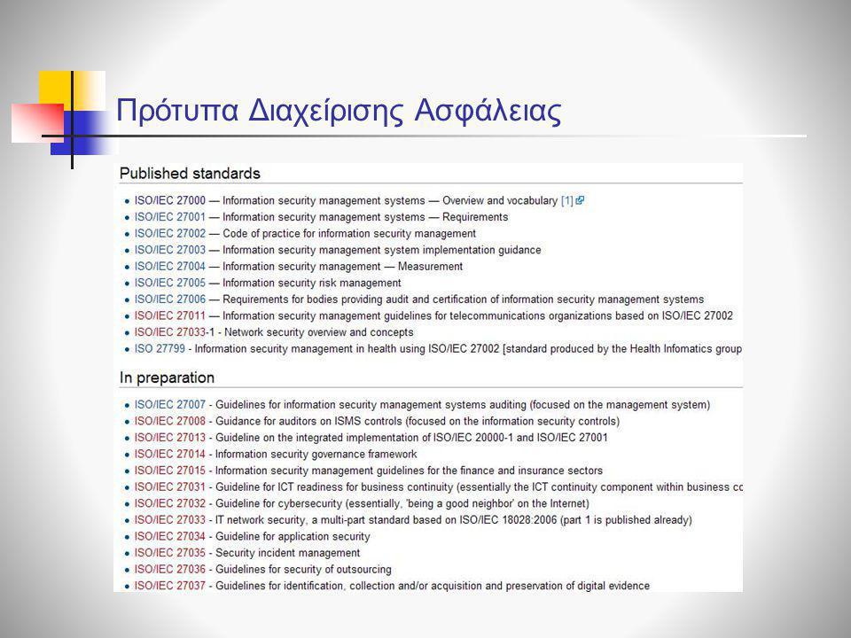 Πρότυπα Διαχείρισης Ασφάλειας