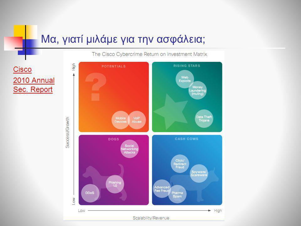 Μα, γιατί μιλάμε για την ασφάλεια; Cisco 2010 Annual Sec. Report