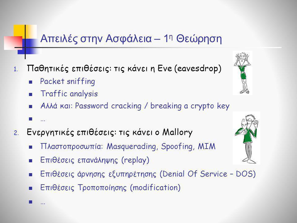 Απειλές στην Ασφάλεια – 1 η Θεώρηση 1. Παθητικές επιθέσεις: τις κάνει η Eve (eavesdrop)  Packet sniffing  Traffic analysis  Αλλά και: Password crac