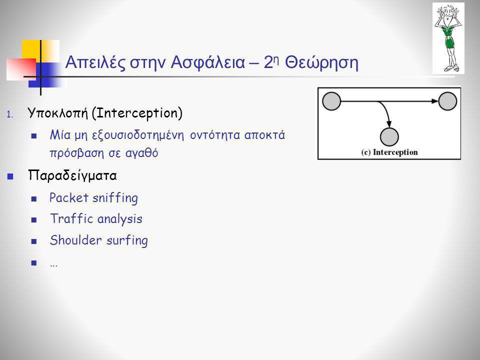 1. Υποκλοπή (Interception)  Μία μη εξουσιοδοτημένη οντότητα αποκτά πρόσβαση σε αγαθό  Παραδείγματα  Packet sniffing  Traffic analysis  Shoulder s