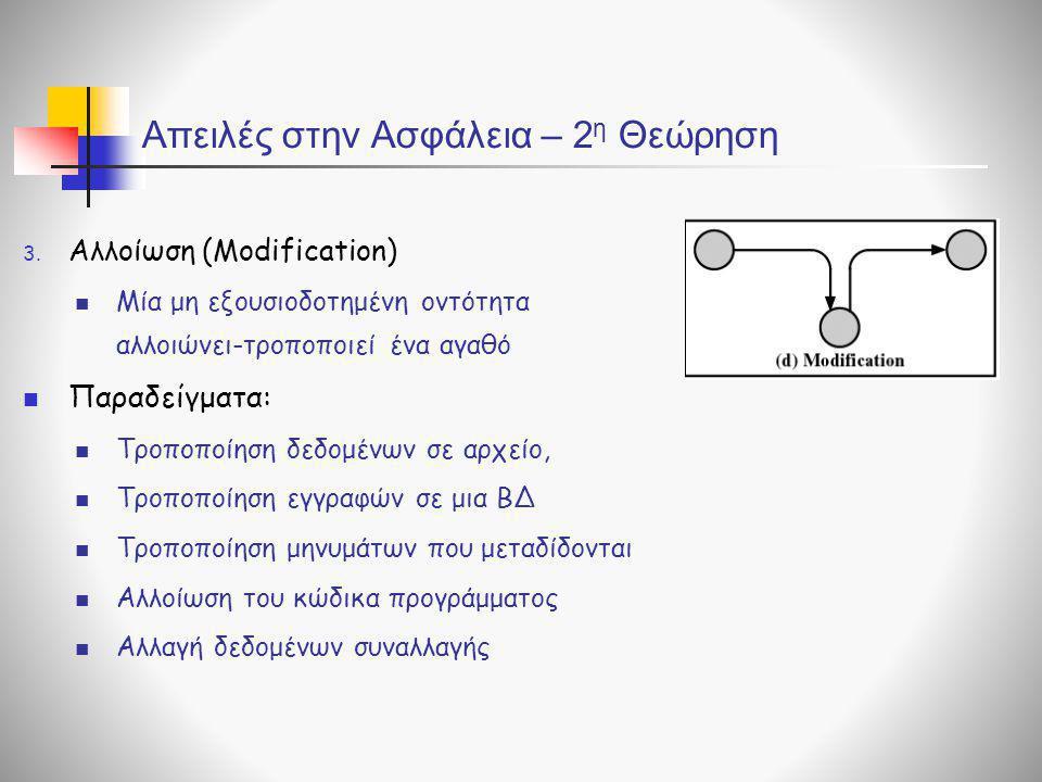 3. Αλλοίωση (Modification)  Μία μη εξουσιοδοτημένη οντότητα αλλοιώνει-τροποποιεί ένα αγαθό  Παραδείγματα:  Τροποποίηση δεδομένων σε αρχείο,  Τροπο