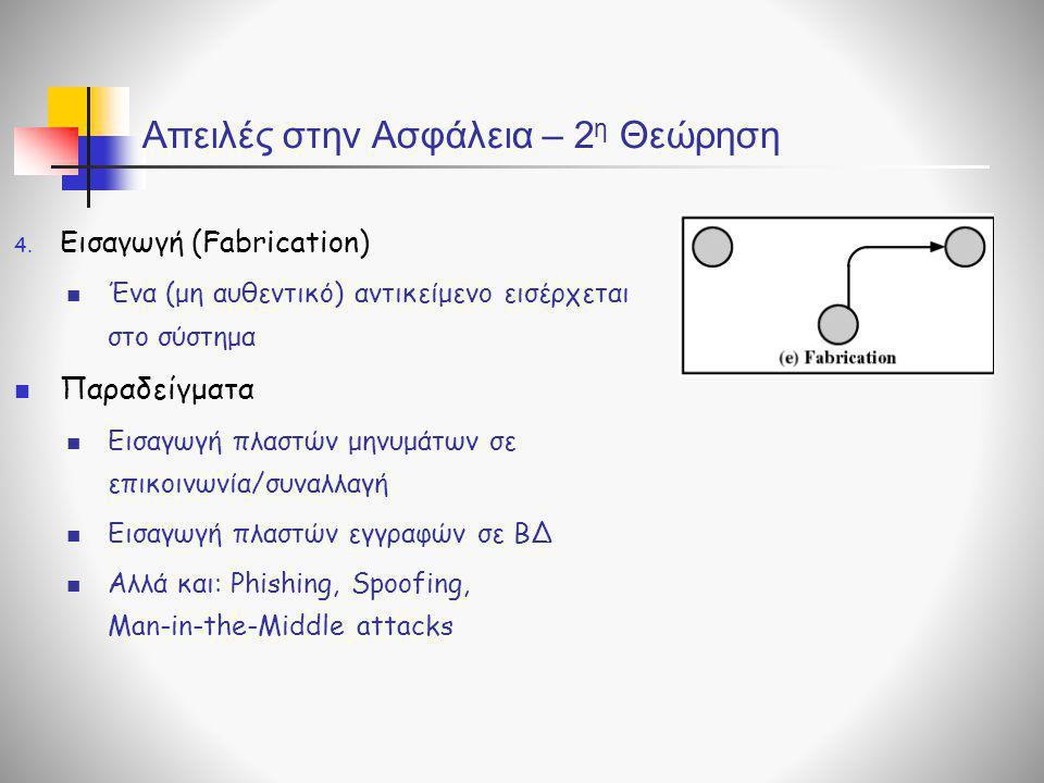 4. Εισαγωγή (Fabrication)  Ένα (μη αυθεντικό) αντικείμενο εισέρχεται στο σύστημα  Παραδείγματα  Εισαγωγή πλαστών μηνυμάτων σε επικοινωνία/συναλλαγή