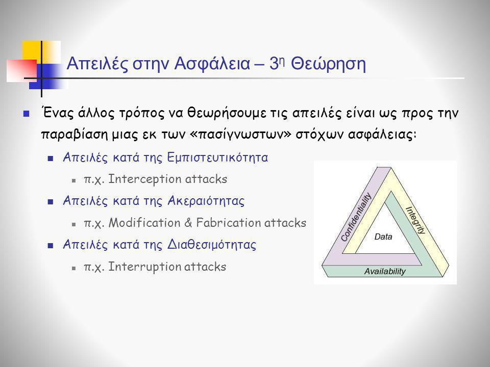 Απειλές στην Ασφάλεια – 3 η Θεώρηση  Ένας άλλος τρόπος να θεωρήσουμε τις απειλές είναι ως προς την παραβίαση μιας εκ των «πασίγνωστων» στόχων ασφάλει