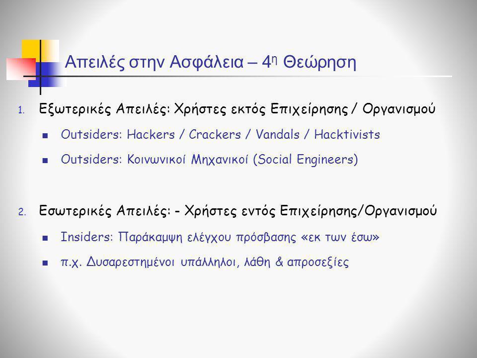 Απειλές στην Ασφάλεια – 4 η Θεώρηση 1. Εξωτερικές Απειλές: Χρήστες εκτός Επιχείρησης / Οργανισμού  Outsiders: Hackers / Crackers / Vandals / Hacktivi