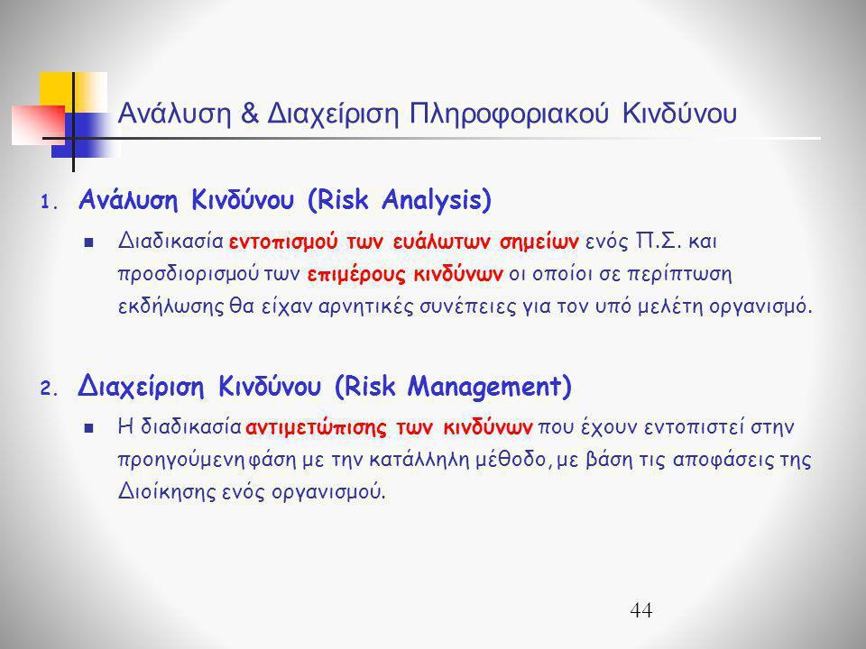 44 Ανάλυση & Διαχείριση Πληροφοριακού Κινδύνου 1. Ανάλυση Κινδύνου (Risk Analysis)  Διαδικασία εντοπισμού των ευάλωτων σημείων ενός Π.Σ. και προσδιορ