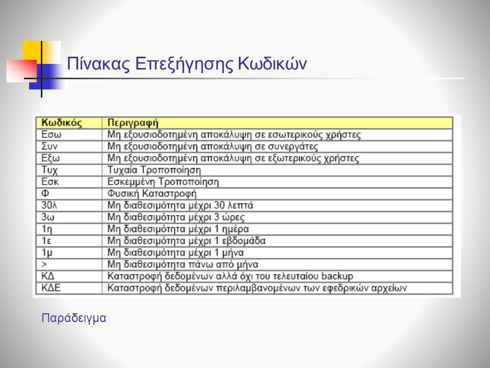 Πίνακας Επεξήγησης Κωδικών Παράδειγμα