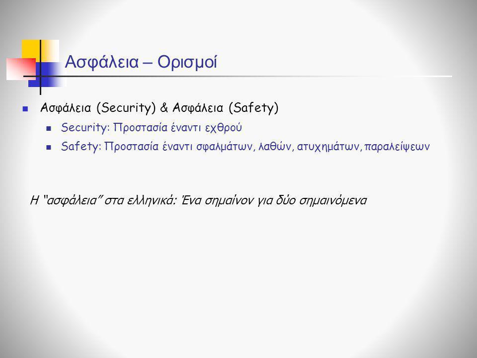 Ασφάλεια – Ορισμοί  Ασφάλεια (Security) & Ασφάλεια (Safety)  Security: Προστασία έναντι εχθρού  Safety: Προστασία έναντι σφαλμάτων, λαθών, ατυχημάτ