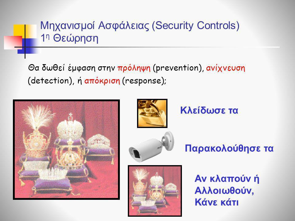 Μηχανισμοί Ασφάλειας (Security Controls) 1 η Θεώρηση Θα δωθεί έμφαση στην πρόληψη (prevention), ανίχνευση (detection), ή απόκριση (response); Κλείδωσε