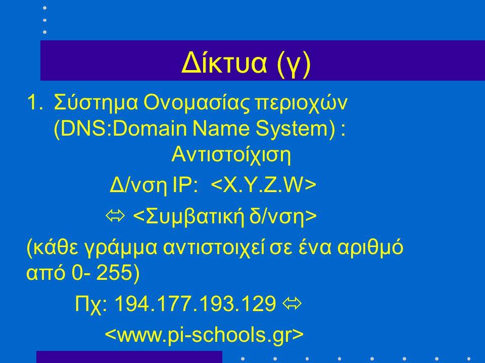 Δίκτυα (γ) 1.Σύστημα Ονομασίας περιοχών (DNS:Domain Name System) : Αντιστοίχιση Δ/νση IP:  (κάθε γράμμα αντιστοιχεί σε ένα αριθμό από 0- 255) Πχ: 194