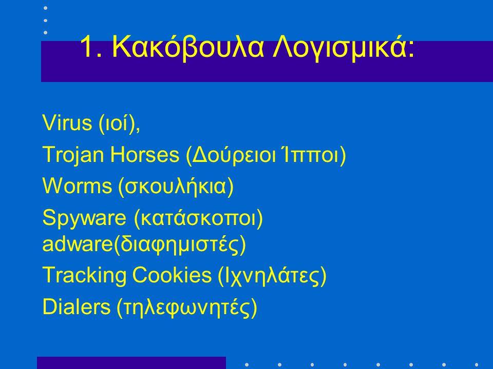 1. Κακόβουλα Λογισμικά: Virus (ιοί), Trojan Horses (Δούρειοι Ίπποι) Worms (σκουλήκια) Spyware (κατάσκοποι) adware(διαφημιστές) Tracking Cookies (Ιχνηλ