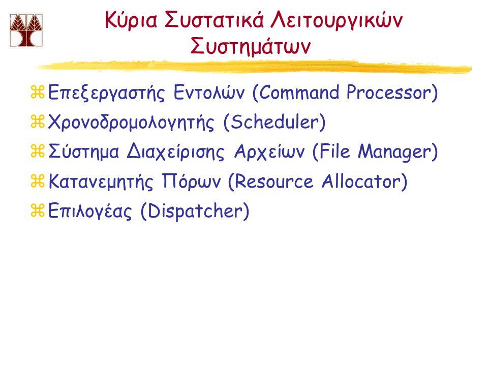 Κύρια Συστατικά Λειτουργικών Συστημάτων zΕπεξεργαστής Εντολών (Command Processor) zΧρονοδρομολογητής (Scheduler) zΣύστημα Διαχείρισης Αρχείων (File Ma