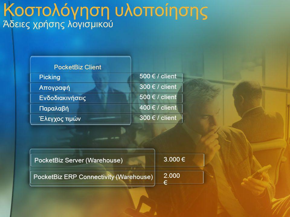 Picking Απογραφή Ενδοδιακινήσεις Παραλαβή Έλεγχος τιμών 500 € / client 300 € / client 500 € / client 400 € / client 300 € / client Κοστολόγηση υλοποίη