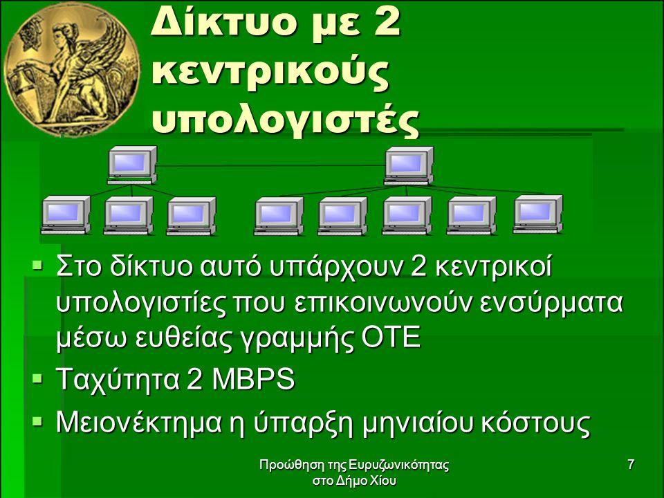 Προώθηση της Ευρυζωνικότητας στο Δήμο Χίου 8 Δίκτυο με 2 κεντρικούς υπολογιστές με ασύρματη ζεύξη  Πρωτόκολλο επιοινωνίας 802.11b  Οι 2 κεντρικοί υπολογιστές επικοινωνούν μεταξύ τους ασύρματα.