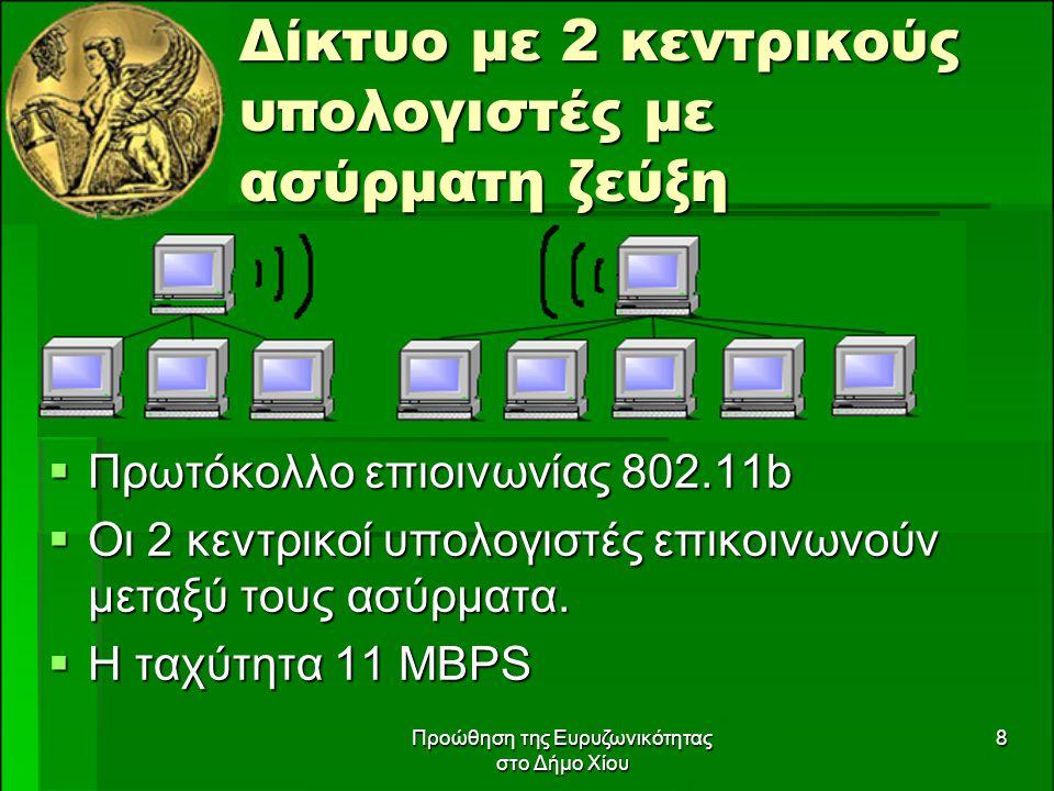 Προώθηση της Ευρυζωνικότητας στο Δήμο Χίου 9 Δίκτυο με 2 κεντρικούς υπολογιστές με ασύρματη ζεύξη  Πρωτόκολλο επικοινωνίας 802.11g  Οι 2 κεντρικοί υπολογιστές επικοινωνούν μεταξύ τους ασύρματα.