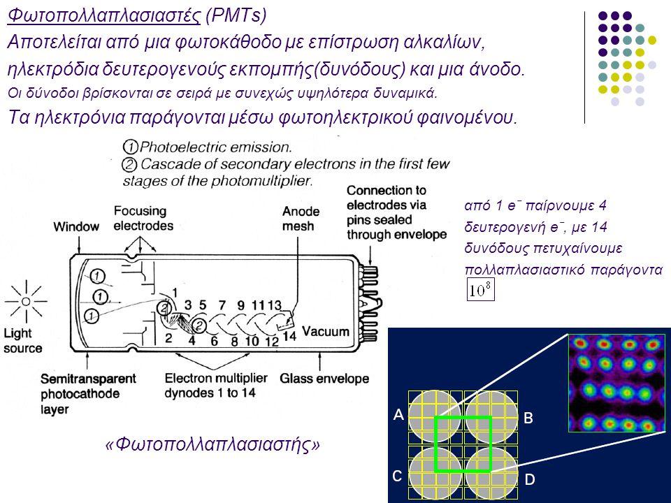 Φωτοπολλαπλασιαστές (PMTs) Αποτελείται από μια φωτοκάθοδο με επίστρωση αλκαλίων, ηλεκτρόδια δευτερογενούς εκπομπής(δυνόδους) και μια άνοδο. Οι δύνοδοι
