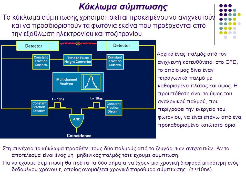 Κύκλωμα σύμπτωσης Το κύκλωμα σύμπτωσης χρησιμοποιείται προκειμένου να ανιχνευτούν και να προσδιοριστούν τα φωτόνια εκείνα που προέρχονται από την εξαΰ
