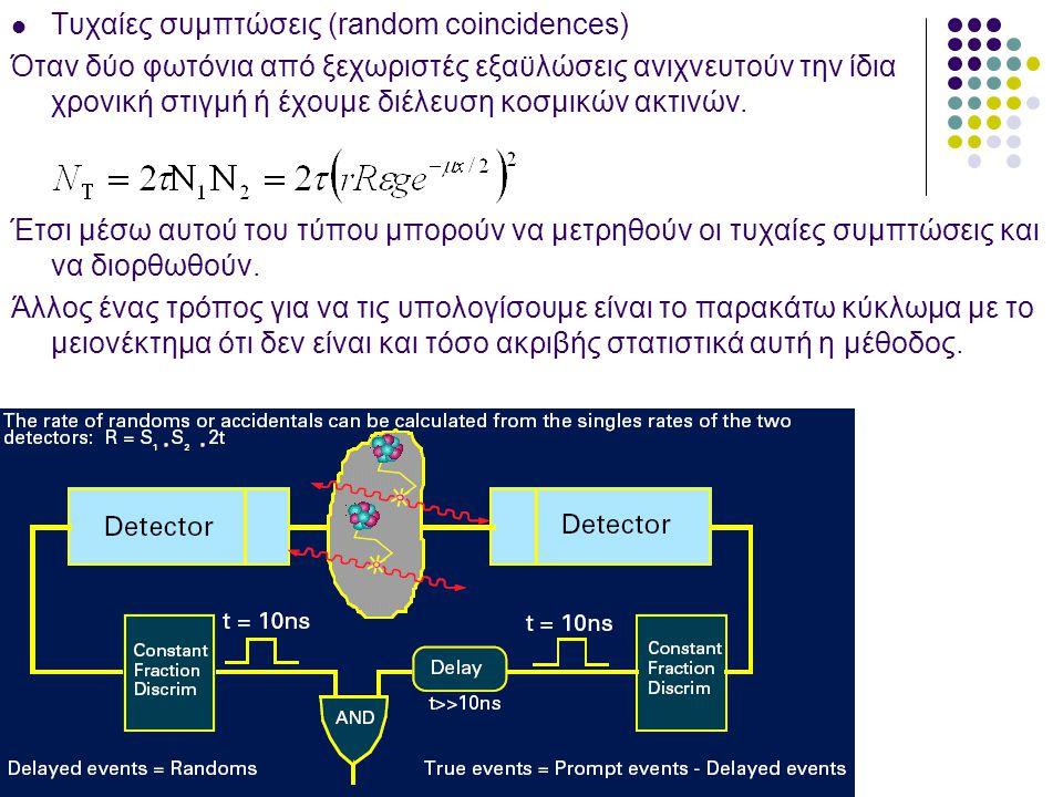  Τυχαίες συμπτώσεις (random coincidences) Όταν δύο φωτόνια από ξεχωριστές εξαϋλώσεις ανιχνευτούν την ίδια χρονική στιγμή ή έχουμε διέλευση κοσμικών α