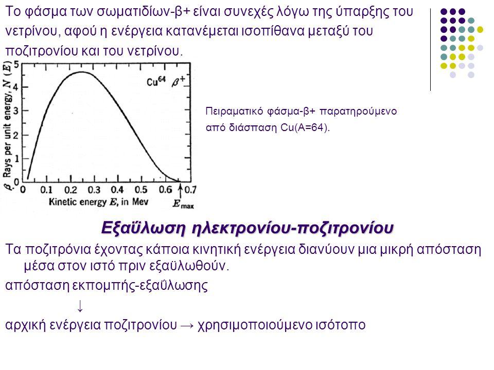  Τυχαίες συμπτώσεις (random coincidences) Όταν δύο φωτόνια από ξεχωριστές εξαϋλώσεις ανιχνευτούν την ίδια χρονική στιγμή ή έχουμε διέλευση κοσμικών ακτινών.