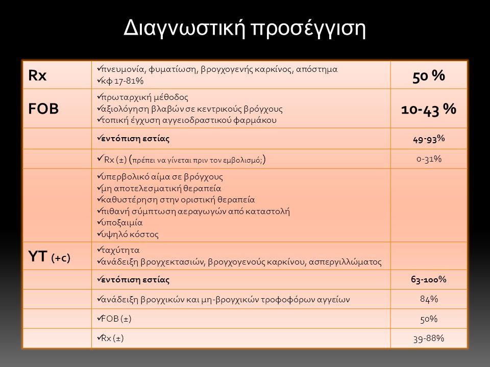 Διαγνωστική προσέγγιση Rx  πνευμονία, φυματίωση, βρογχογενής καρκίνος, απόστημα  κφ 17-81% 50 % FOB  πρωταρχική μέθοδος  αξιολόγηση βλαβών σε κεντ