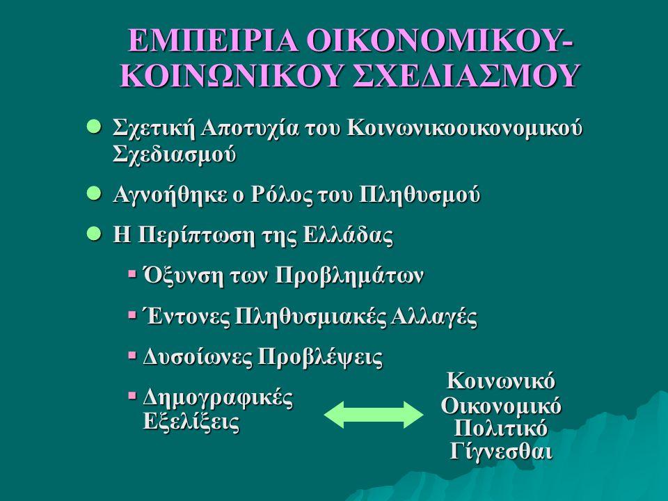  Σχετική Αποτυχία του Κοινωνικοοικονομικού Σχεδιασμού  Αγνοήθηκε ο Ρόλος του Πληθυσμού  Η Περίπτωση της Ελλάδας  Όξυνση των Προβλημάτων  Έντονες Πληθυσμιακές Αλλαγές  Δυσοίωνες Προβλέψεις  Δημογραφικές Εξελίξεις Εξελίξεις ΚοινωνικόΟικονομικόΠολιτικόΓίγνεσθαι ΕΜΠΕΙΡΙΑ ΟΙΚΟΝΟΜΙΚΟΥ- ΚΟΙΝΩΝΙΚΟΥ ΣΧΕΔΙΑΣΜΟΥ