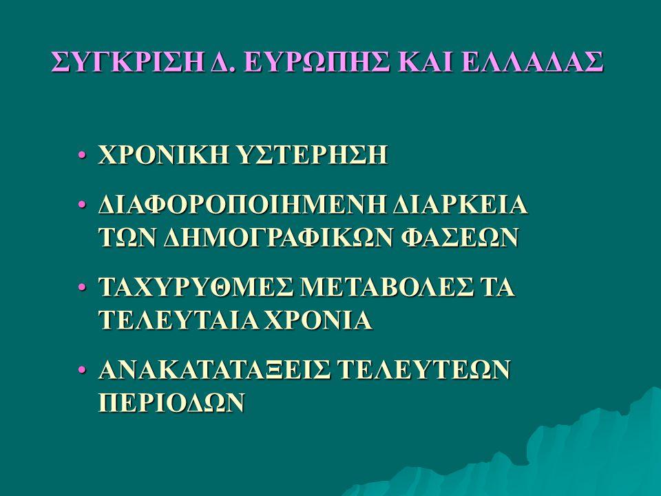 •ΧΡΟΝΙΚΗ ΥΣΤΕΡΗΣΗ •ΔΙΑΦΟΡΟΠΟΙΗΜΕΝΗ ΔΙΑΡΚΕΙΑ ΤΩΝ ΔΗΜΟΓΡΑΦΙΚΩΝ ΦΑΣΕΩΝ •ΤΑΧΥΡΥΘΜΕΣ ΜΕΤΑΒΟΛΕΣ ΤΑ ΤΕΛΕΥΤΑΙΑ ΧΡΟΝΙΑ •ΑΝΑΚΑΤΑΤΑΞΕΙΣ ΤΕΛΕΥΤΕΩΝ ΠΕΡΙΟΔΩΝ ΣΥΓΚΡΙΣΗ Δ.