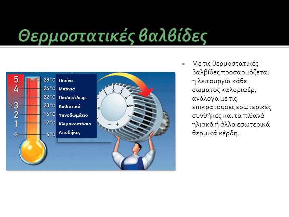  Με τις θερμοστατικές βαλβίδες προσαρμόζεται η λειτουργία κάθε σώματος καλοριφέρ, ανάλογα με τις επικρατούσες εσωτερικές συνθήκες και τα πιθανά ηλιακ