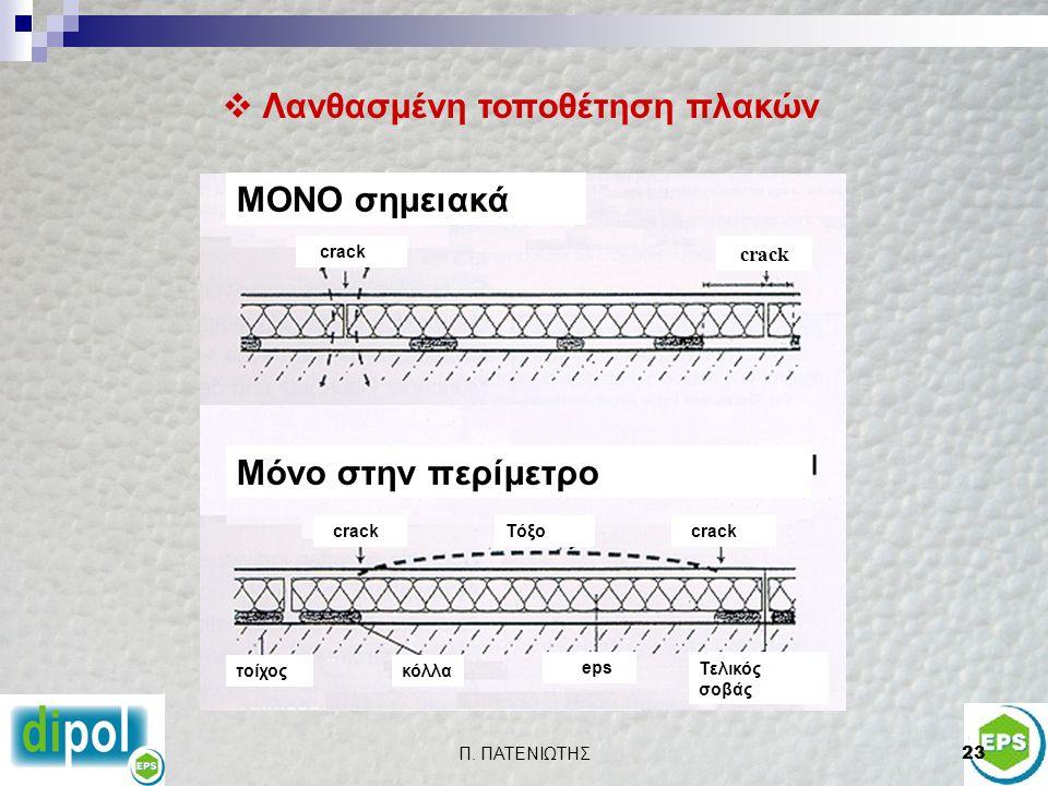 Π. ΠΑΤΕΝΙΩΤΗΣ22  Τοποθέτηση πλακών διογκωμένης πολυστερίνης EPS
