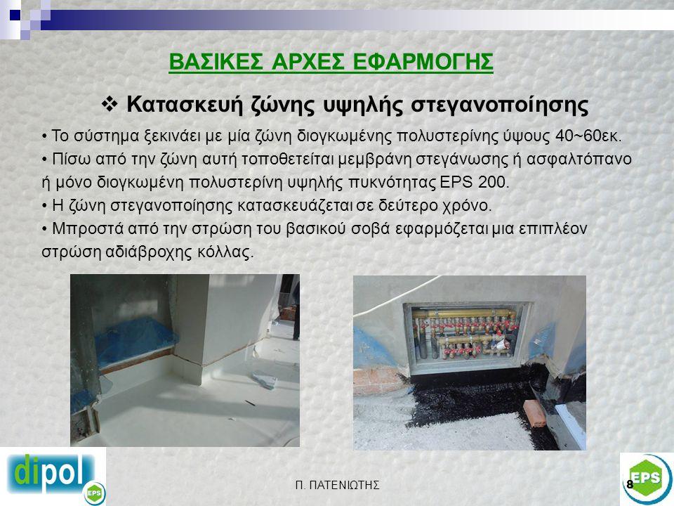 Π. ΠΑΤΕΝΙΩΤΗΣ28  Λανθασμένος τρόπος τοποθέτησης και αγκύρωσης θερμομονωτικών πλακών