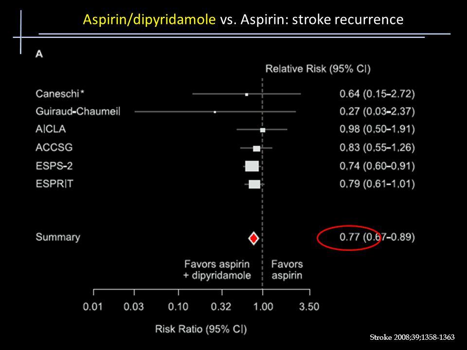 Aspirin/dipyridamole vs. Aspirin: stroke recurrence Stroke 2008;39;1358-1363