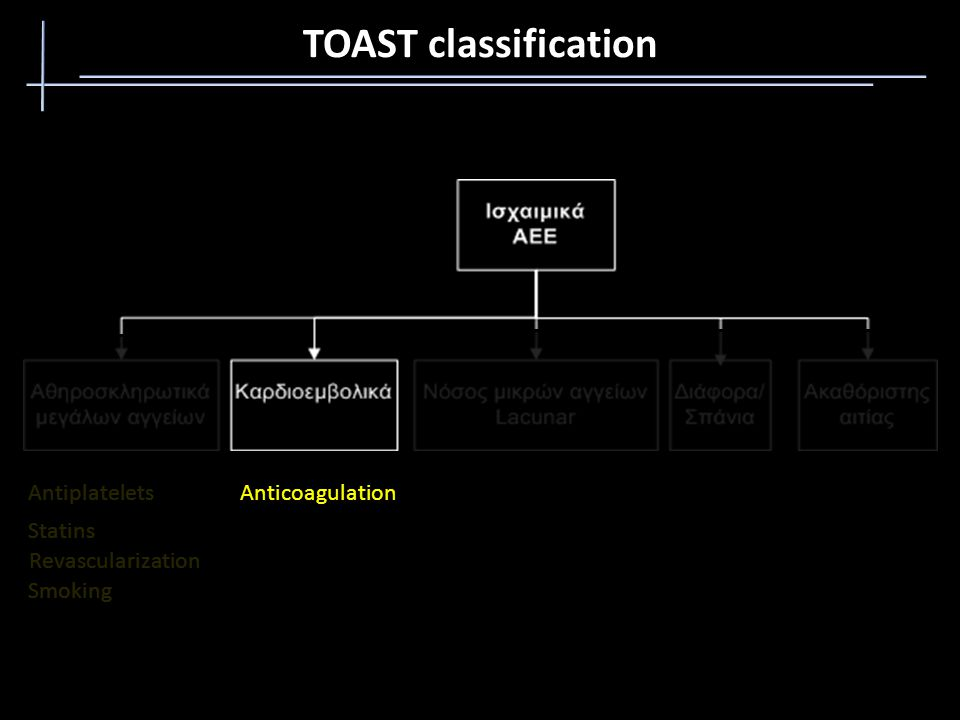 TOAST classification Antiplatelets Statins Revascularization Smoking Anticoagulation