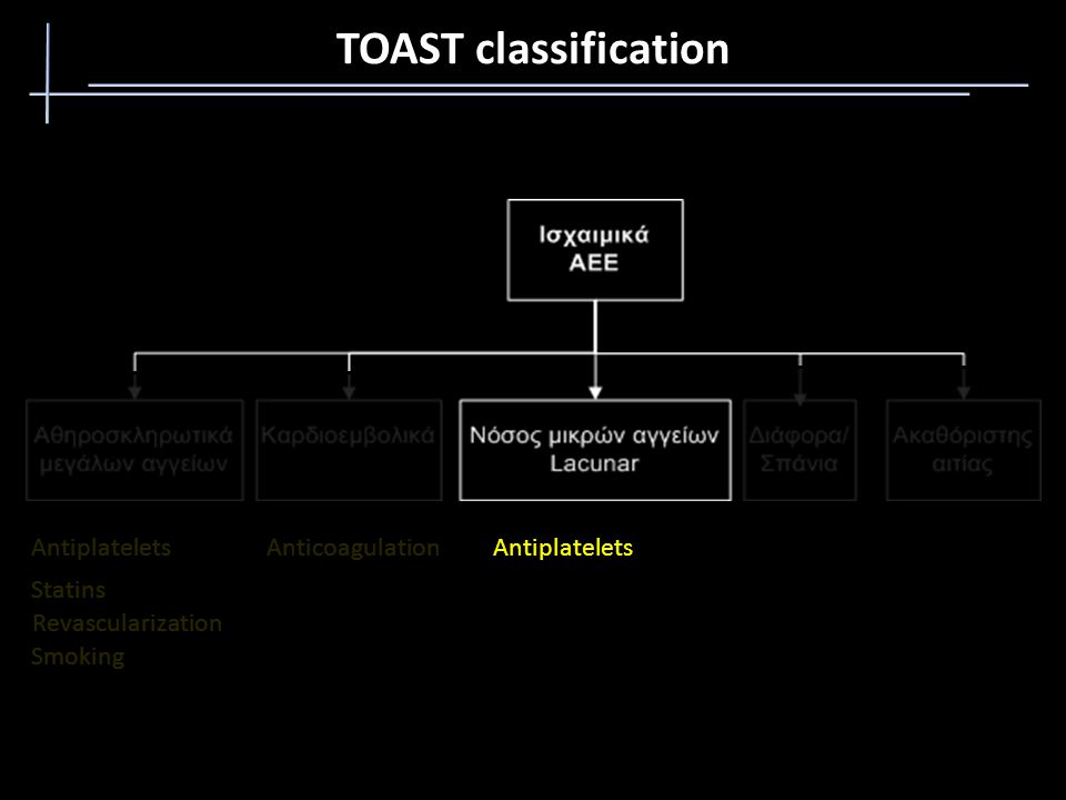 TOAST classification Antiplatelets Statins Revascularization Smoking AnticoagulationAntiplatelets
