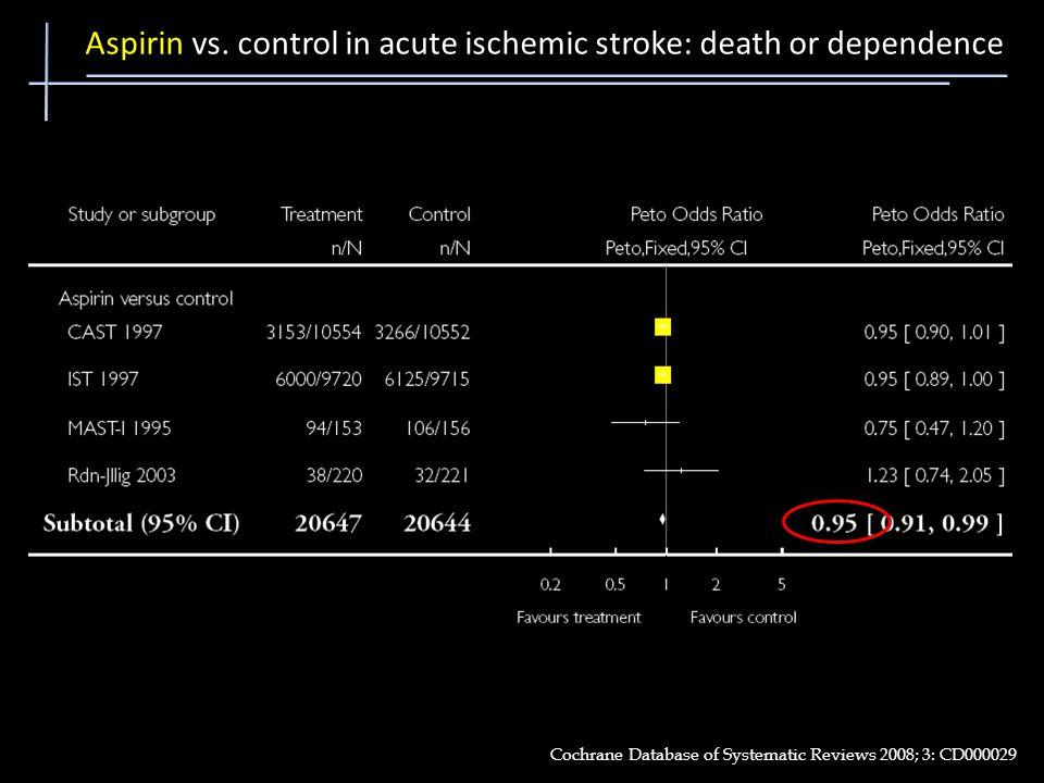 Aspirin vs.