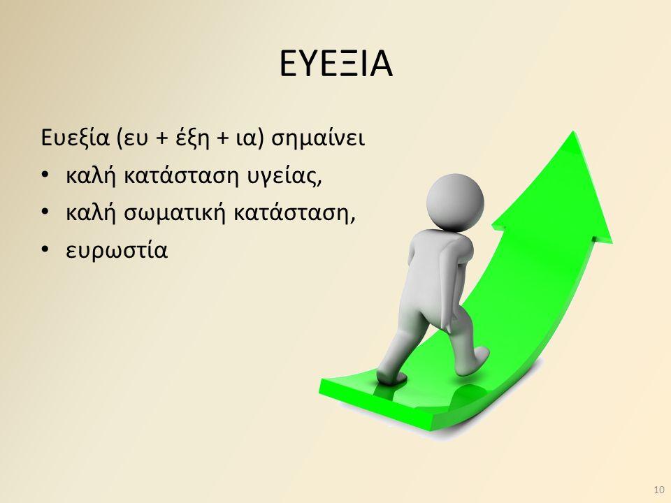 ΕΥΕΞΙΑ Ευεξία (ευ + έξη + ια) σημαίνει • καλή κατάσταση υγείας, • καλή σωματική κατάσταση, • ευρωστία 10