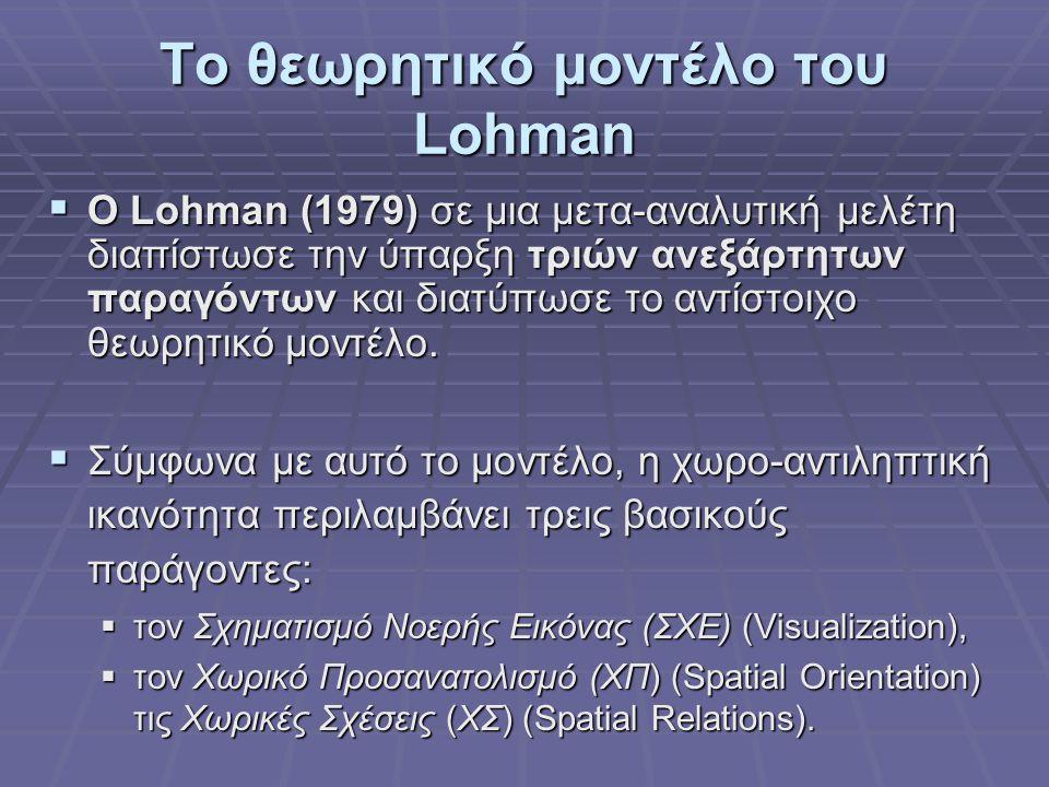 Το θεωρητικό μοντέλο του Lohman  Ο Lohman (1979) σε μια μετα-αναλυτική μελέτη διαπίστωσε την ύπαρξη τριών ανεξάρτητων παραγόντων και διατύπωσε το αντίστοιχο θεωρητικό μοντέλο.