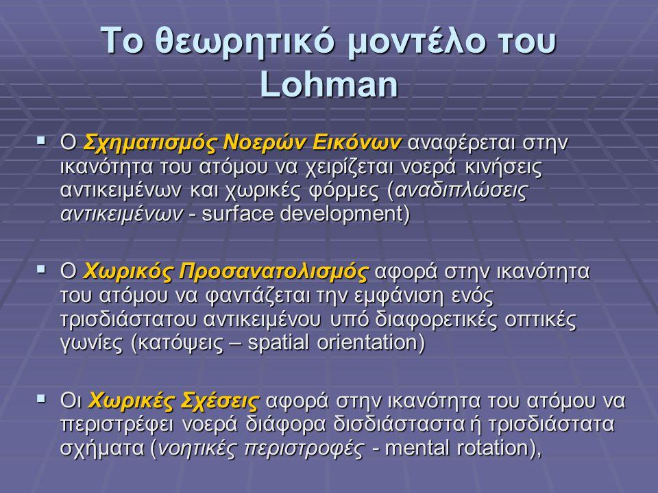 Το θεωρητικό μοντέλο του Lohman  Ο Σχηματισμός Νοερών Εικόνων αναφέρεται στην ικανότητα του ατόμου να χειρίζεται νοερά κινήσεις αντικειμένων και χωρικές φόρμες (αναδιπλώσεις αντικειμένων - surface development)  Ο Χωρικός Προσανατολισμός αφορά στην ικανότητα του ατόμου να φαντάζεται την εμφάνιση ενός τρισδιάστατου αντικειμένου υπό διαφορετικές οπτικές γωνίες (κατόψεις – spatial orientation)  Οι Χωρικές Σχέσεις αφορά στην ικανότητα του ατόμου να περιστρέφει νοερά διάφορα δισδιάσταστα ή τρισδιάστατα σχήματα (νοητικές περιστροφές - mental rotation),